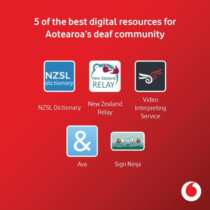 best digital resources for the deaf community