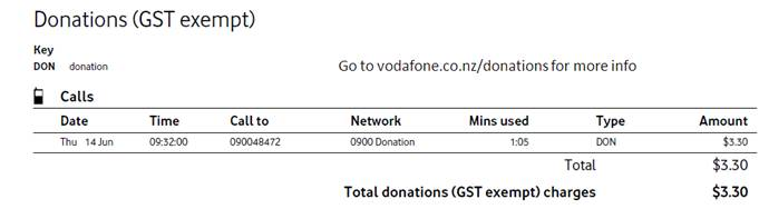 Example of Vodafone bill showing donations