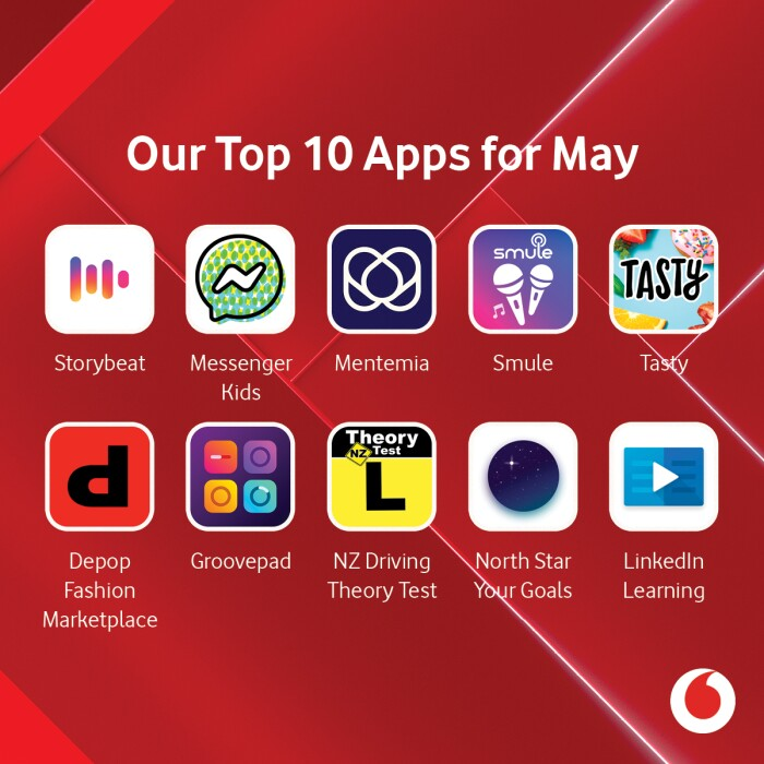 Our Top 10 Apps for May